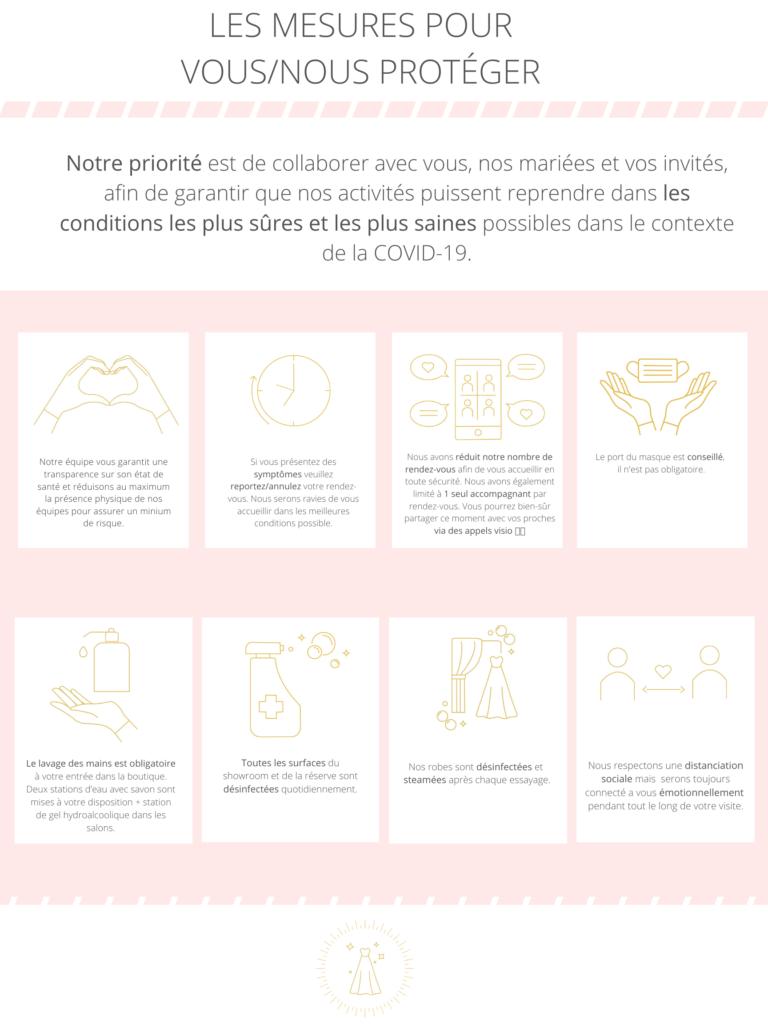 COVID19 - Mesures DIY